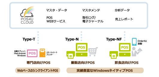P4UC_pos3